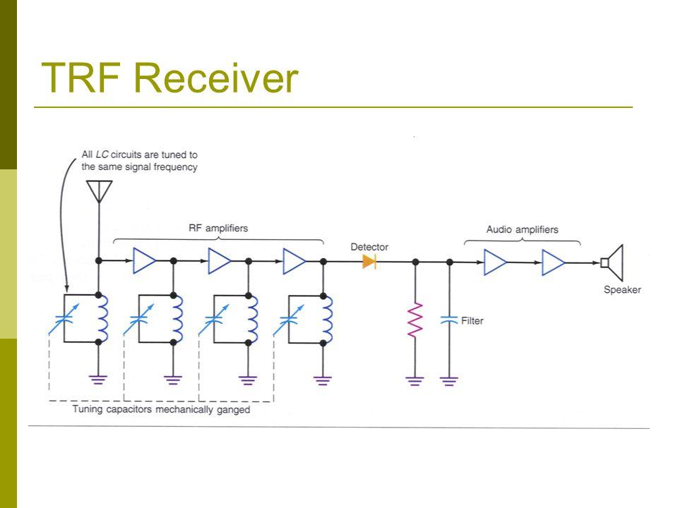 TRF Receiver