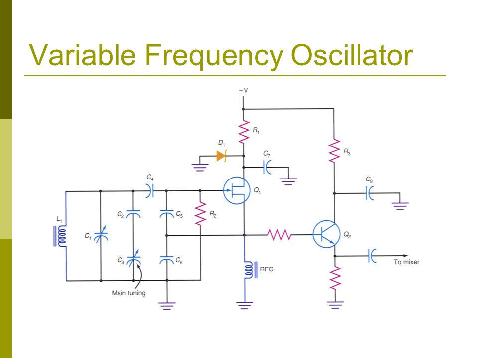 Variable Frequency Oscillator