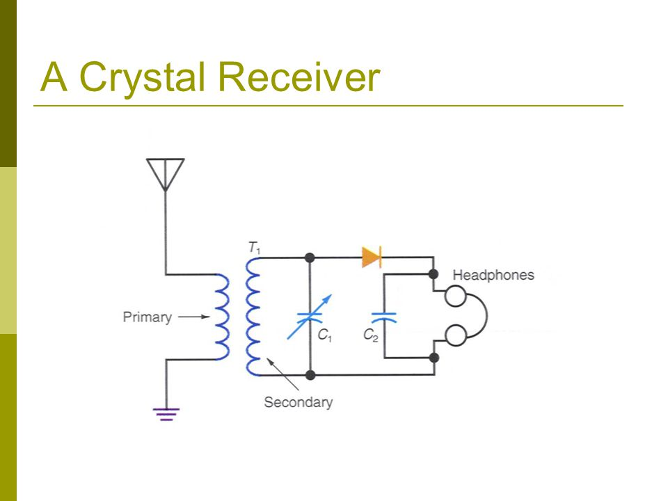 A Crystal Receiver