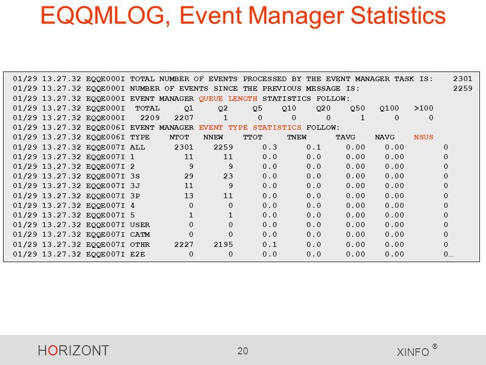 EQQMLOG, Event Manager Statistics