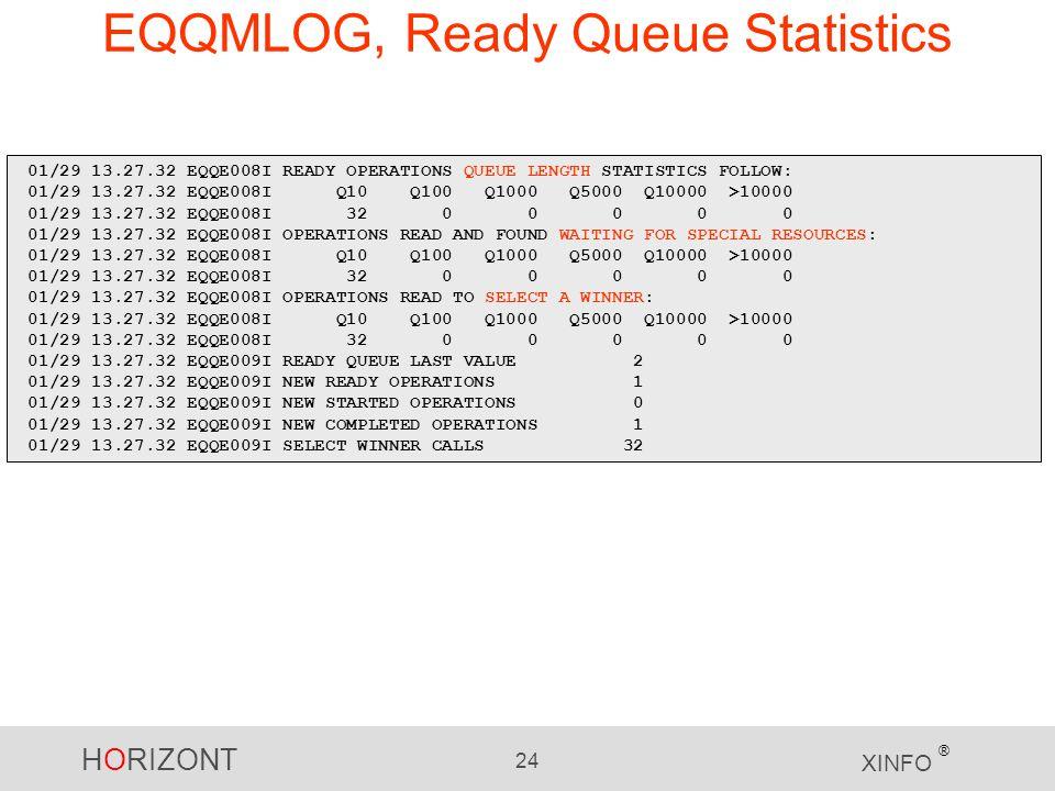 EQQMLOG, Ready Queue Statistics