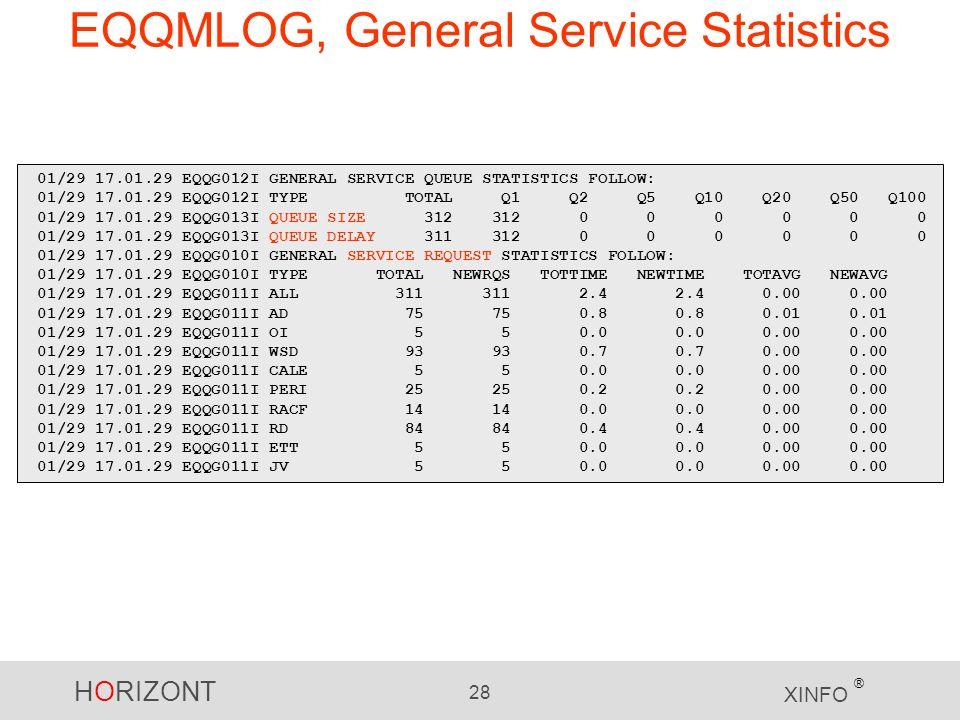 EQQMLOG, General Service Statistics