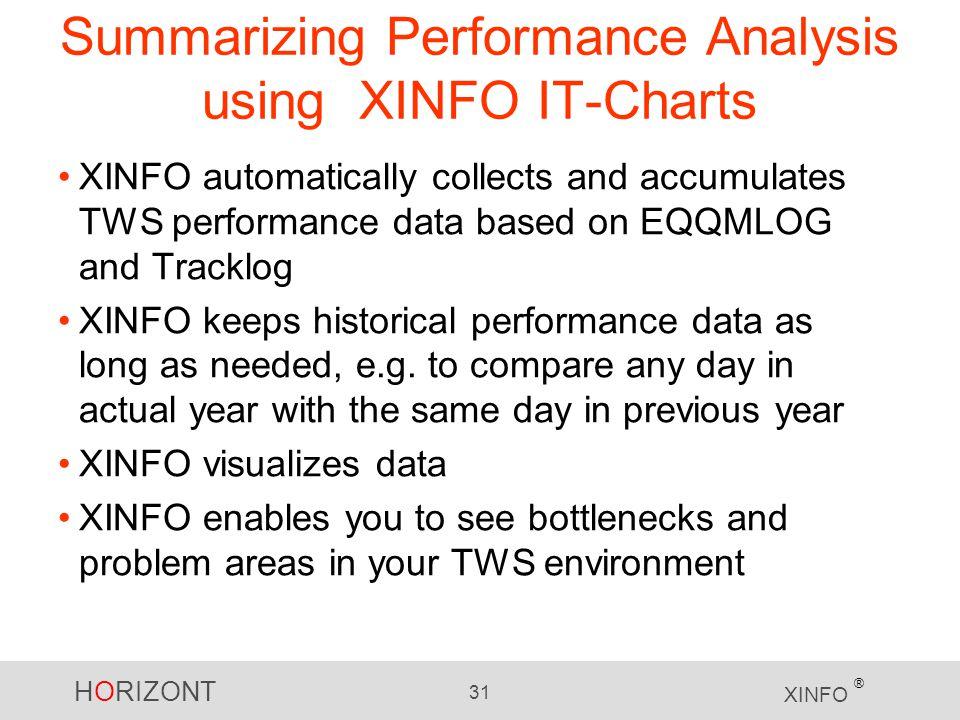 Summarizing Performance Analysis using XINFO IT-Charts