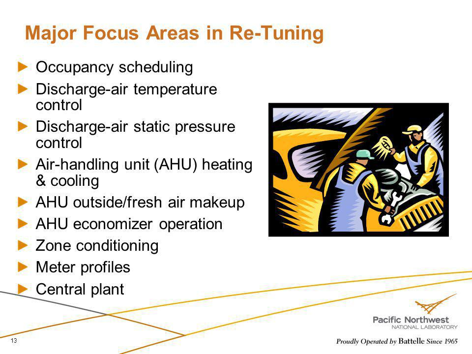 Major Focus Areas in Re-Tuning
