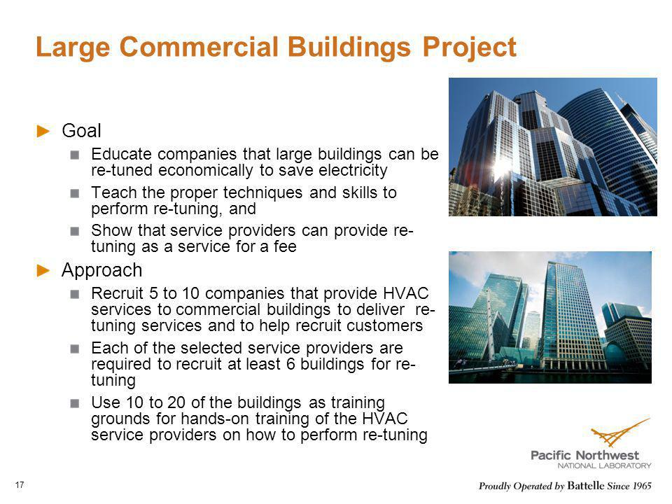 Large Commercial Buildings Project