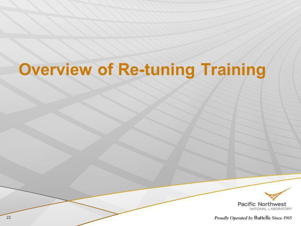 Overview of Re-tuning Training