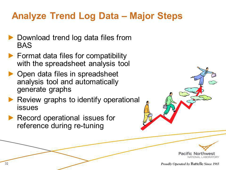 Analyze Trend Log Data – Major Steps