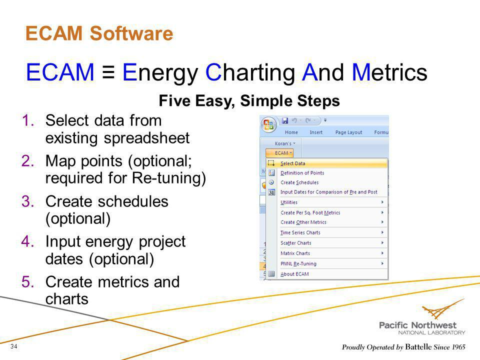 ECAM ≡ Energy Charting And Metrics