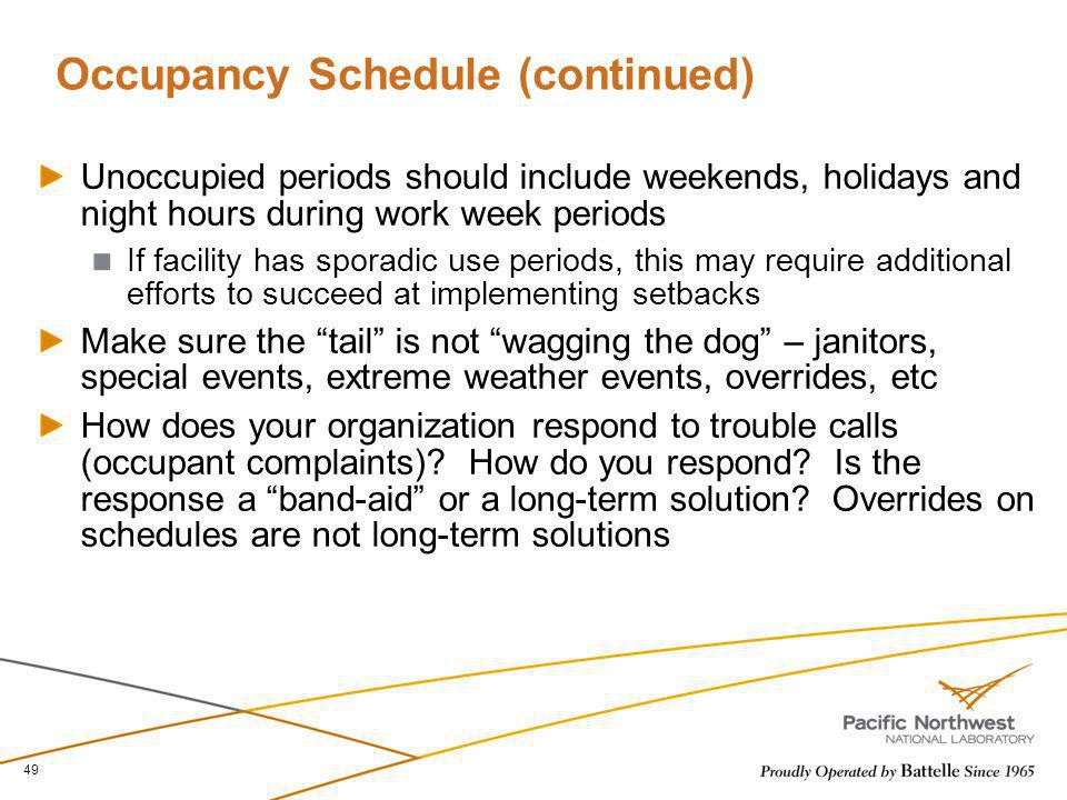 Occupancy Schedule (continued)