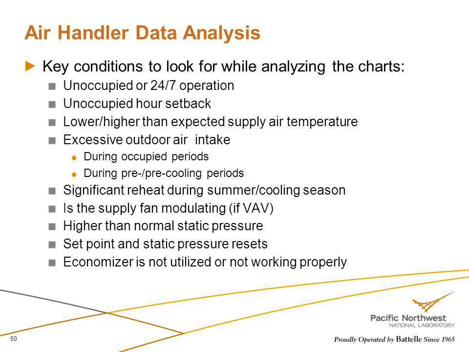 Air Handler Data Analysis