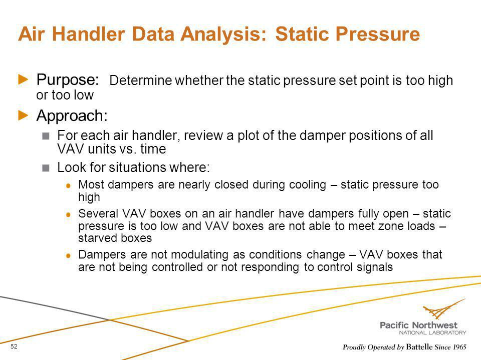 Air Handler Data Analysis: Static Pressure