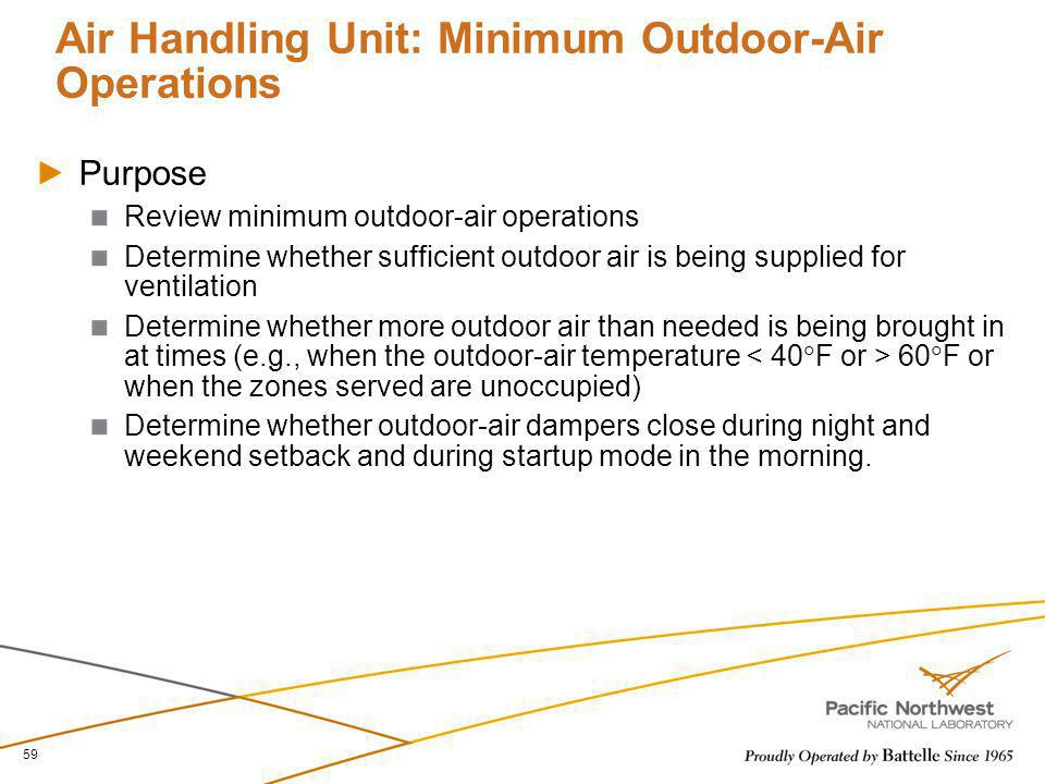 Air Handling Unit: Minimum Outdoor-Air Operations