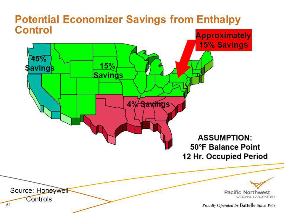 Potential Economizer Savings from Enthalpy Control