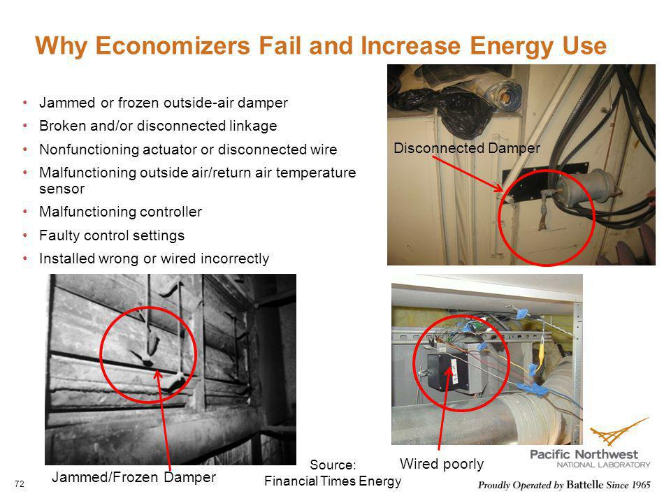 Why Economizers Fail and Increase Energy Use