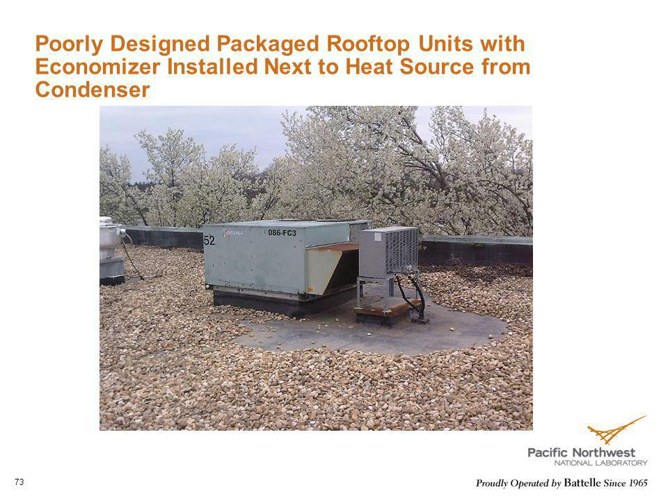 Poorly Designed Packaged Rooftop Units with Economizer Installed Next to Heat Source from Condenser