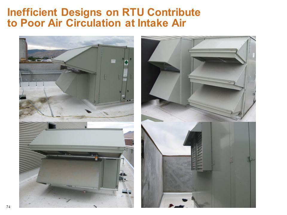 Inefficient Designs on RTU Contribute to Poor Air Circulation at Intake Air