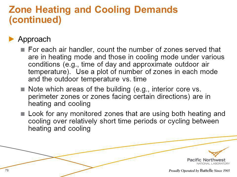 Zone Heating and Cooling Demands (continued)