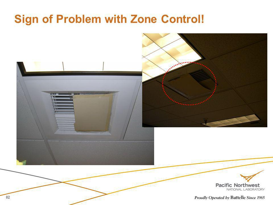 Sign of Problem with Zone Control!