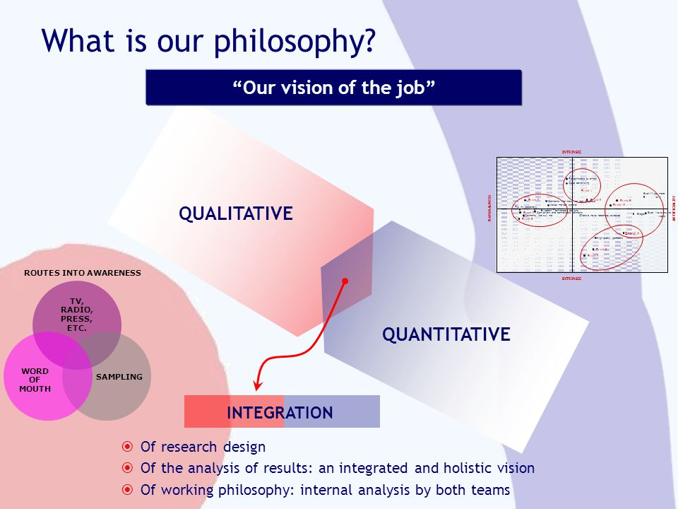 What is our philosophy Our vision of the job QUALITATIVE