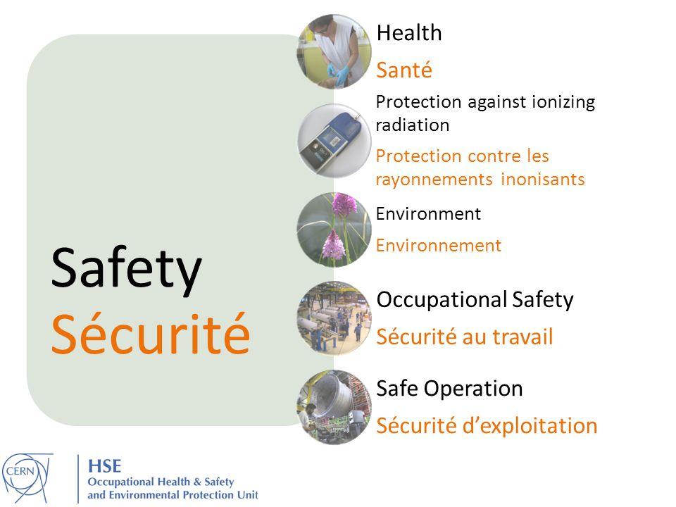 Safety Sécurité Health Santé Occupational Safety Sécurité au travail