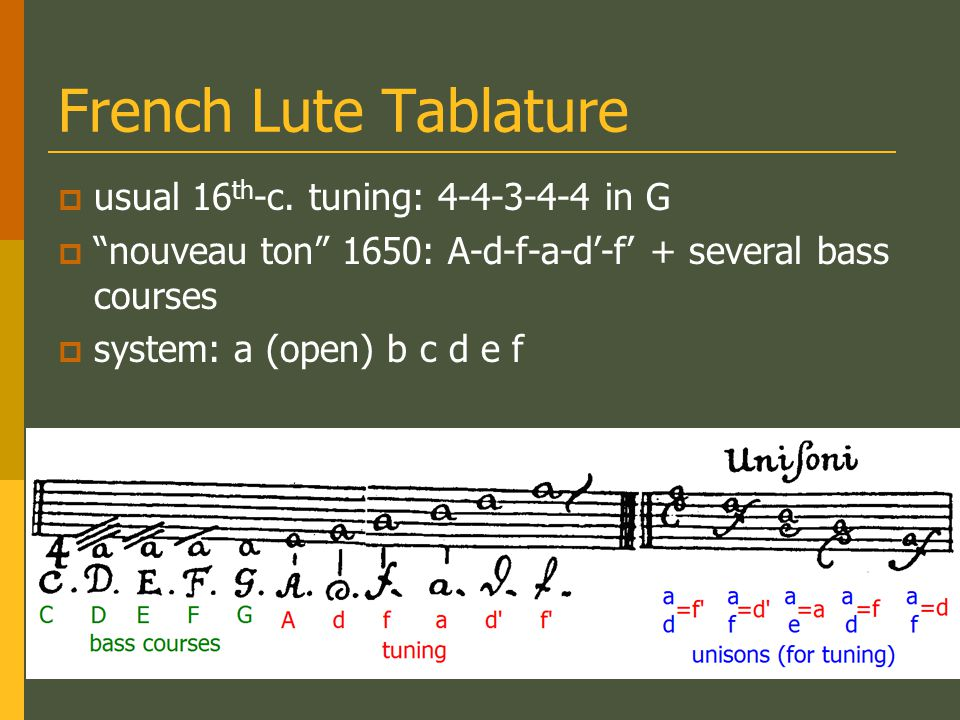 French Lute Tablature usual 16th-c. tuning: 4-4-3-4-4 in G