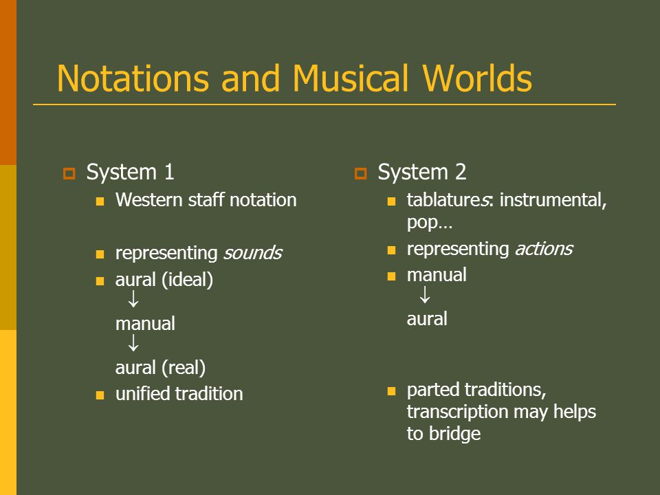 Notations and Musical Worlds
