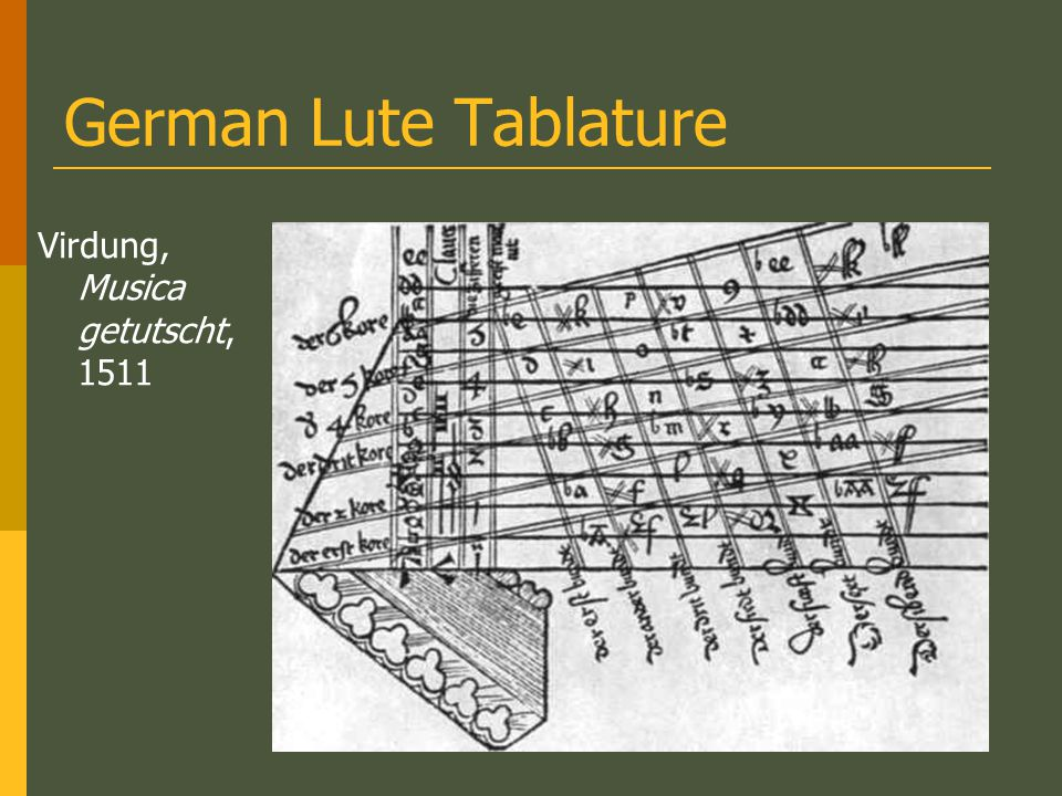 German Lute Tablature Virdung, Musica getutscht, 1511