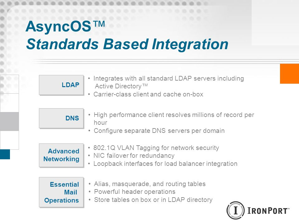 AsyncOS™ Standards Based Integration
