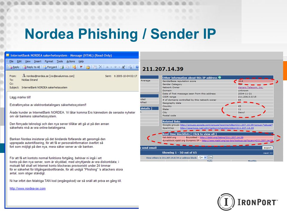 Nordea Phishing / Sender IP
