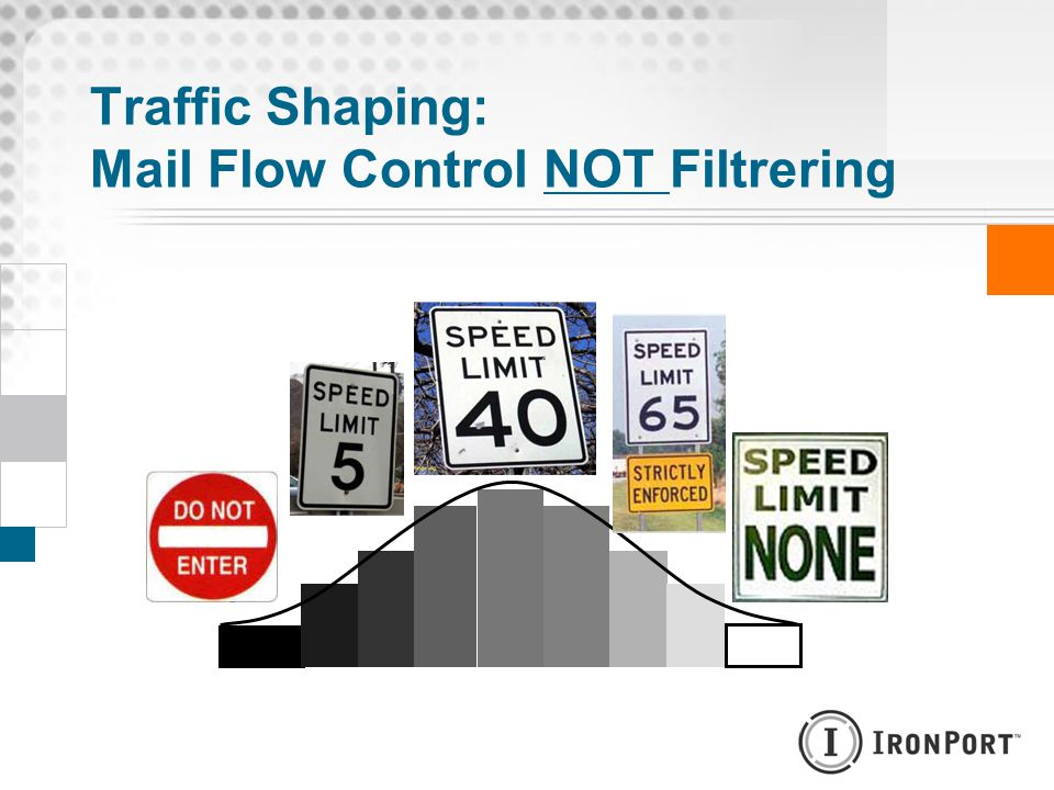 Traffic Shaping: Mail Flow Control NOT Filtrering