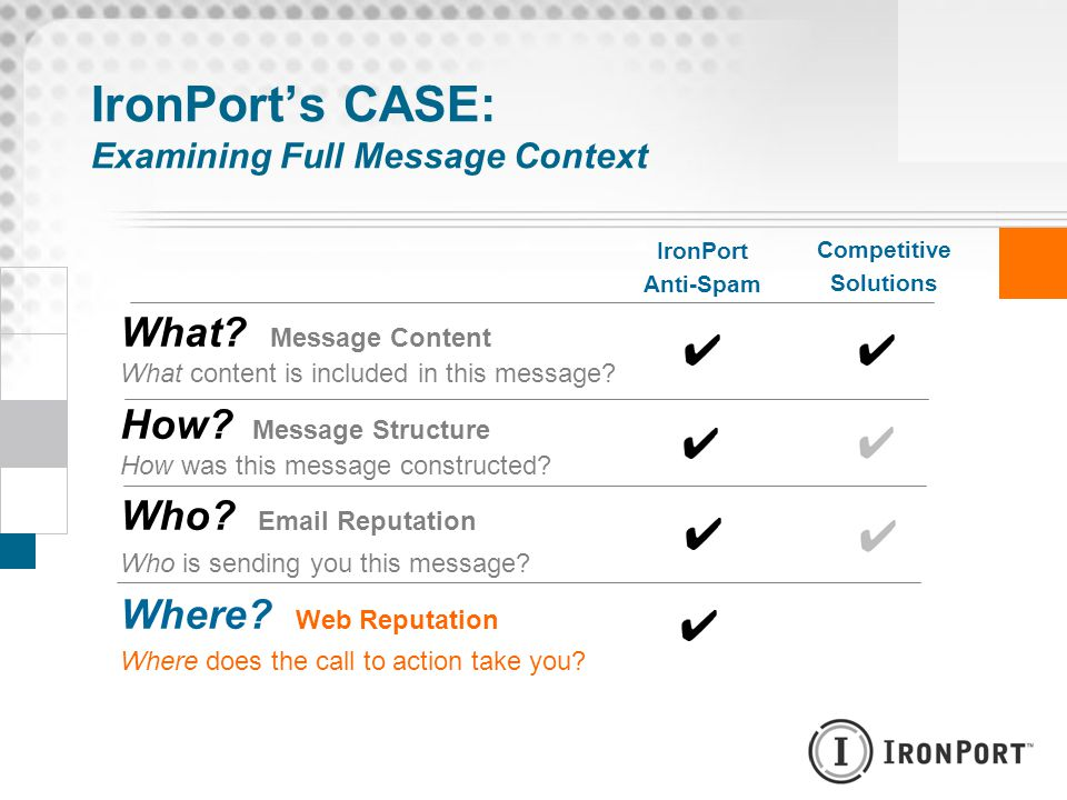 IronPort's CASE: Examining Full Message Context