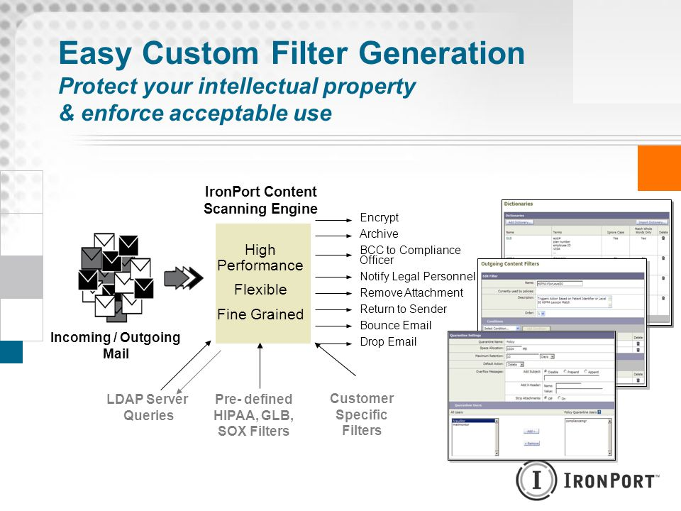 Easy Custom Filter Generation Protect your intellectual property & enforce acceptable use