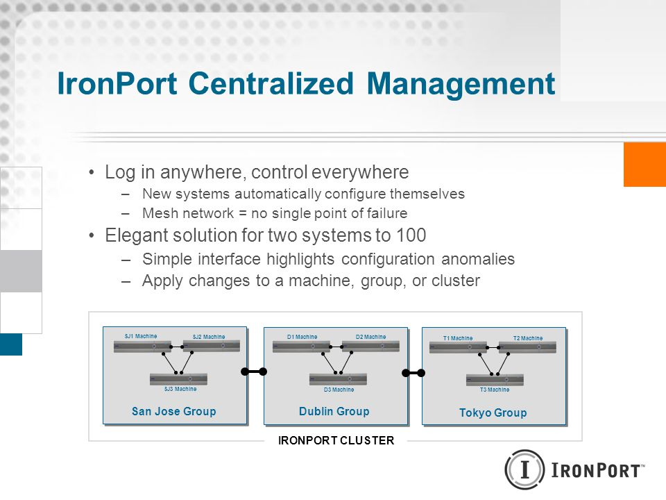IronPort Centralized Management