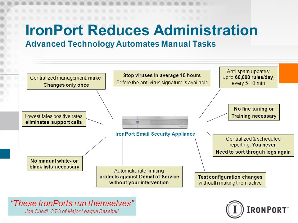 IronPort Reduces Administration Advanced Technology Automates Manual Tasks