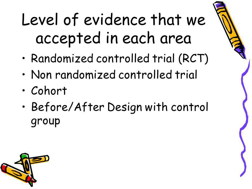Level of evidence that we accepted in each area