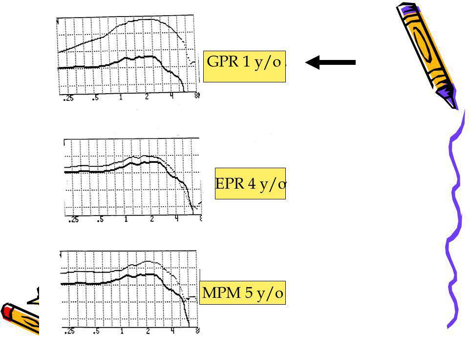 GPR 1 y/o EPR 4 y/o MPM 5 y/o