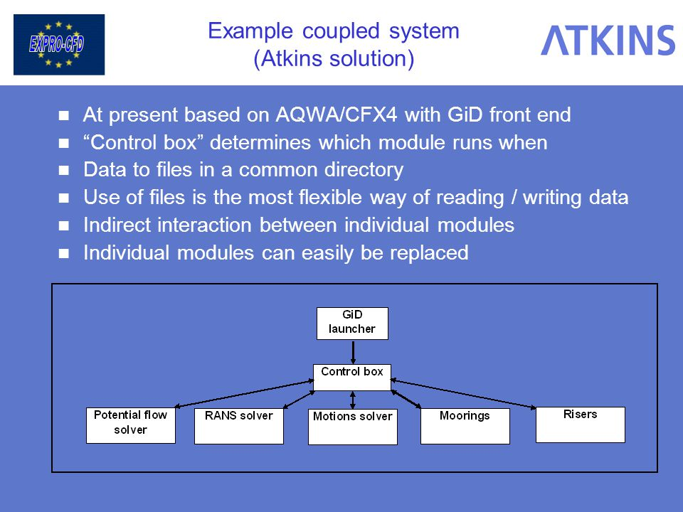 Example coupled system (Atkins solution)