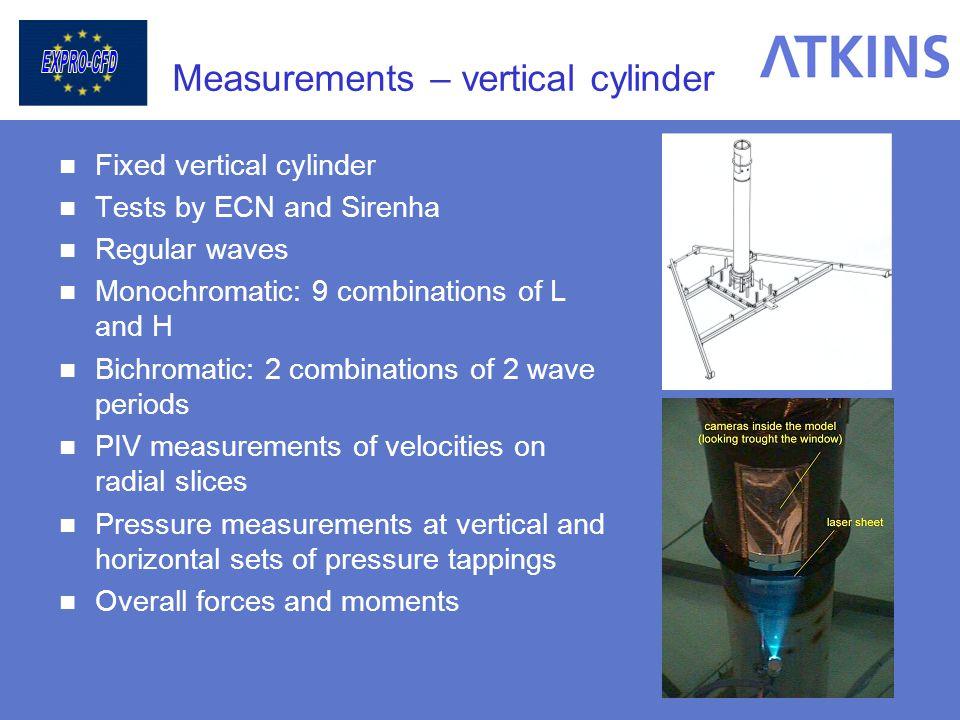Measurements – vertical cylinder