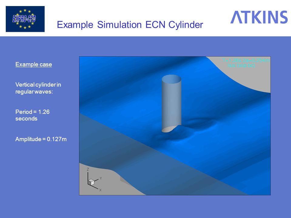 Example Simulation ECN Cylinder