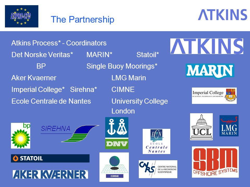 The Partnership Atkins Process* - Coordinators