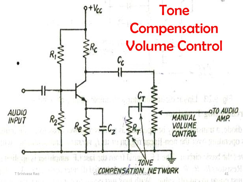 Tone Compensation Volume Control