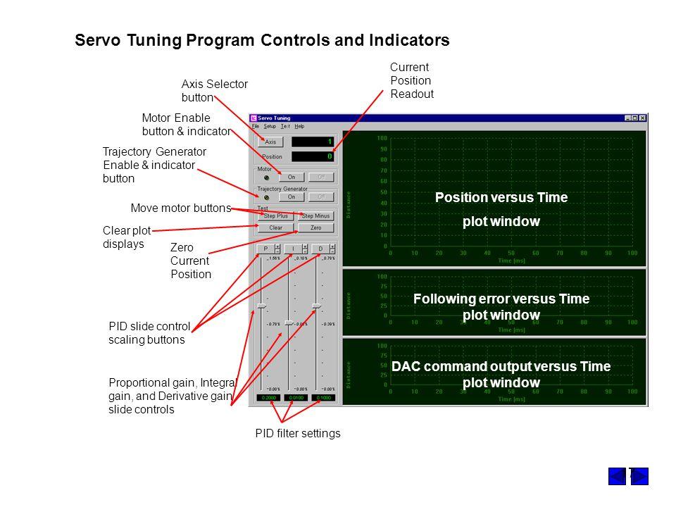 Servo Tuning Program Controls and Indicators