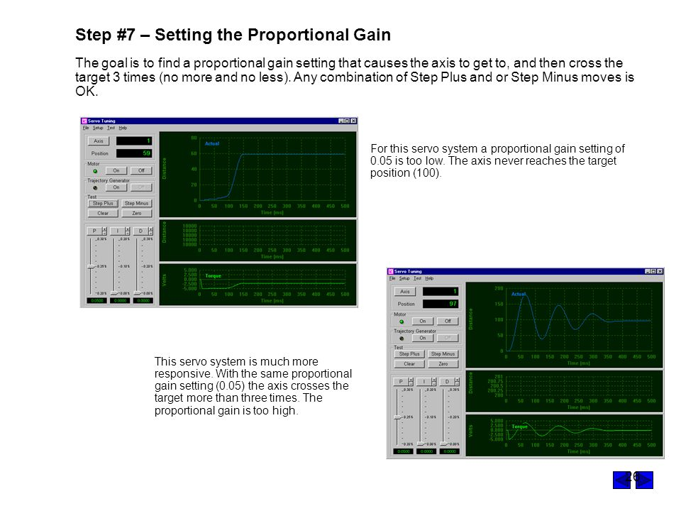 Step #7 – Setting the Proportional Gain