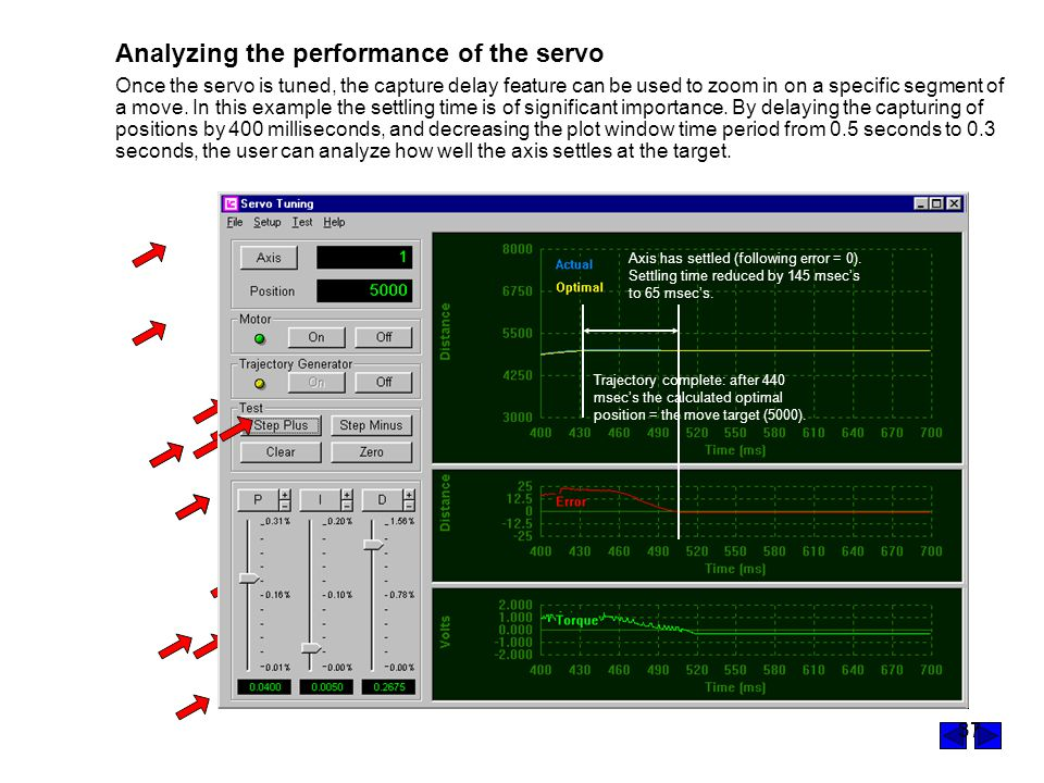 Analyzing the performance of the servo