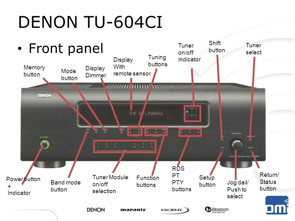 DENON TU-604CI Front panel Shift button Tuner on/off indicator Tuner