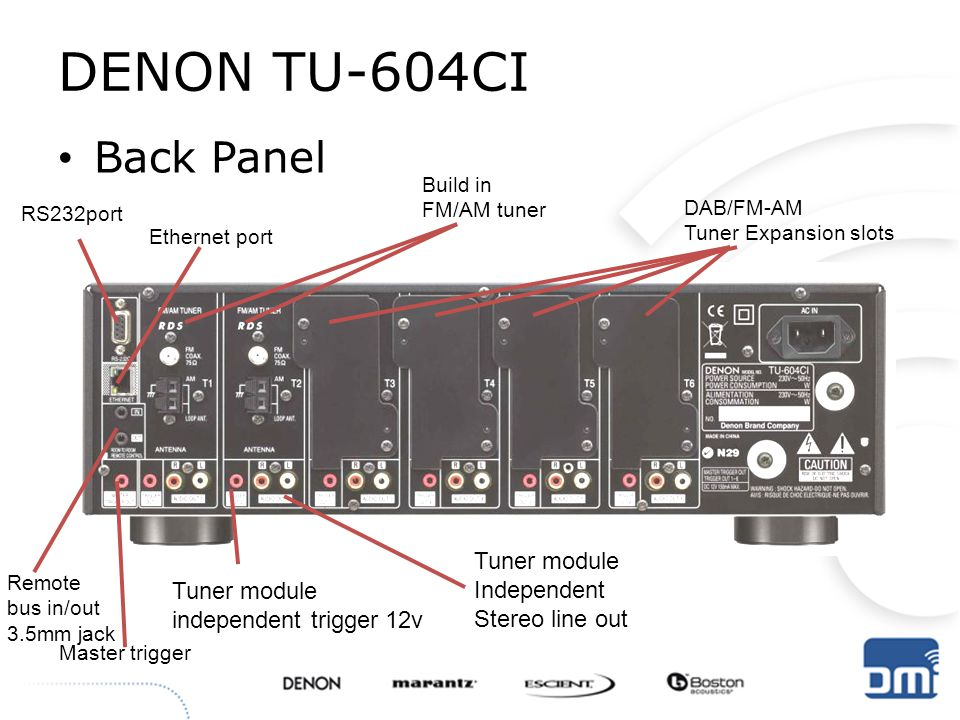 DENON TU-604CI Back Panel Tuner module Independent Tuner module