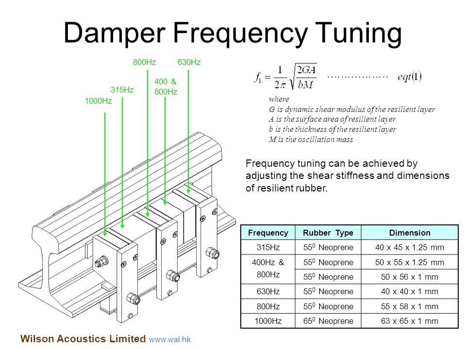 Damper Frequency Tuning