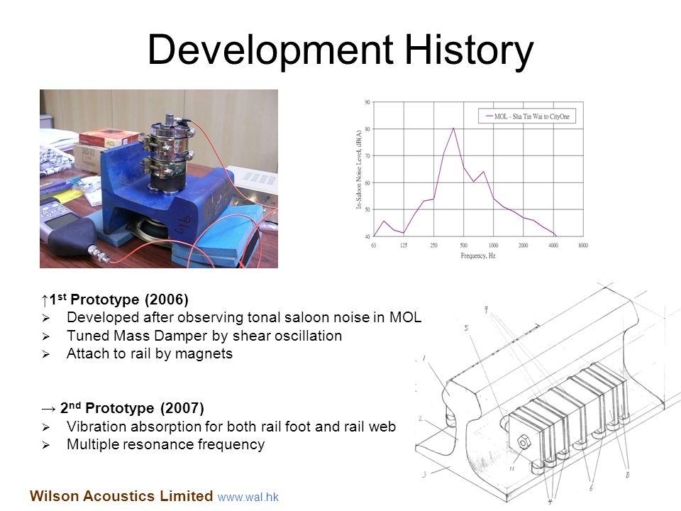 Development History ↑1st Prototype (2006)