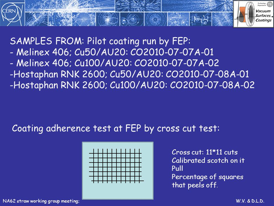 SAMPLES FROM: Pilot coating run by FEP: