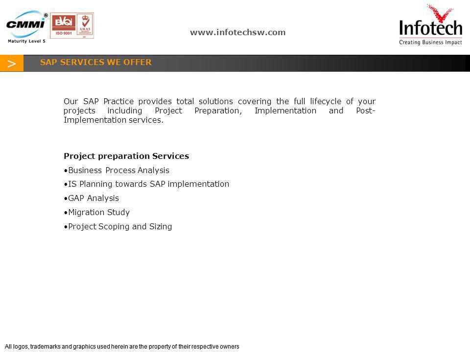 Project preparation Services Business Process Analysis